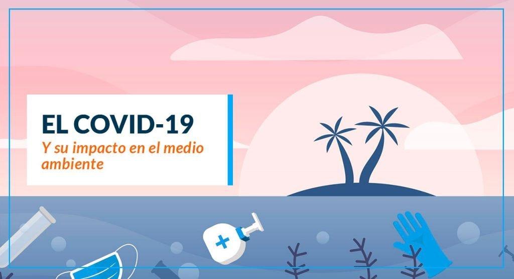 El COVID-19 y su impacto en el Medio Ambiente